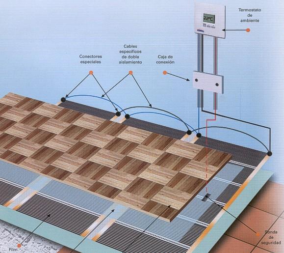 Th30 calefaccion radiante thermoequip 30 m2 th30 - Precio m2 suelo radiante ...